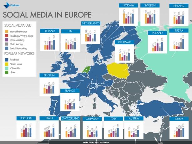 social media-map-europe