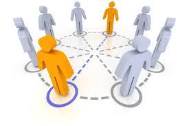 CRM, marketingando, esperienziale