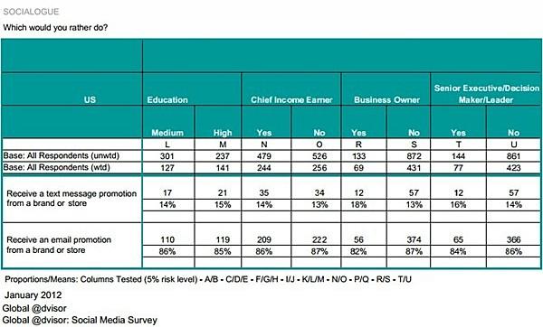 digital-communications-business-ipsos, marketingando