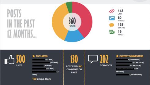 infografica, marketingando