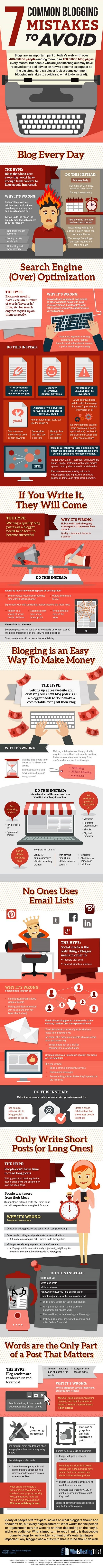 160426-seven-common-blogging-mistakes-to-avoid-infographic-preview
