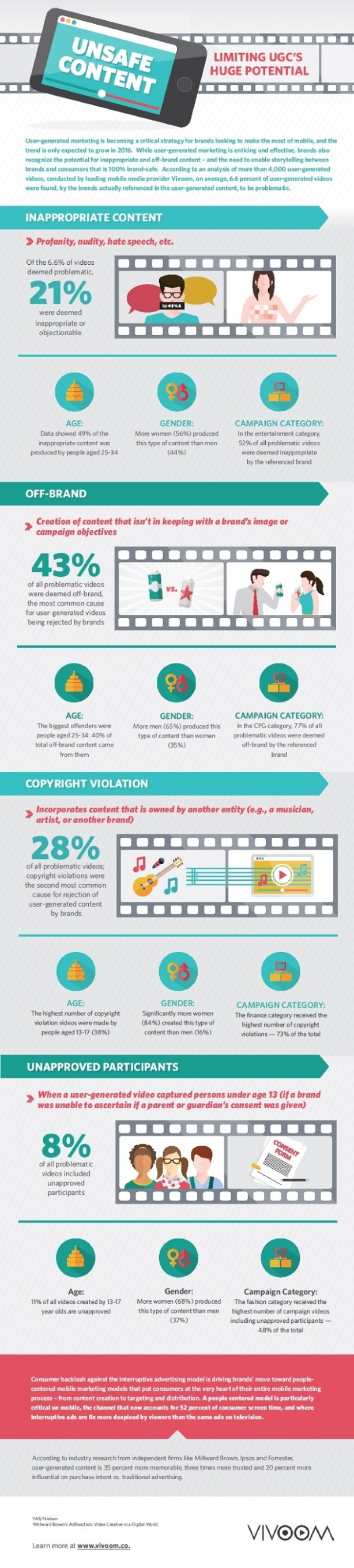 160430-beware-of-unsafe-user-generated-content-infographic